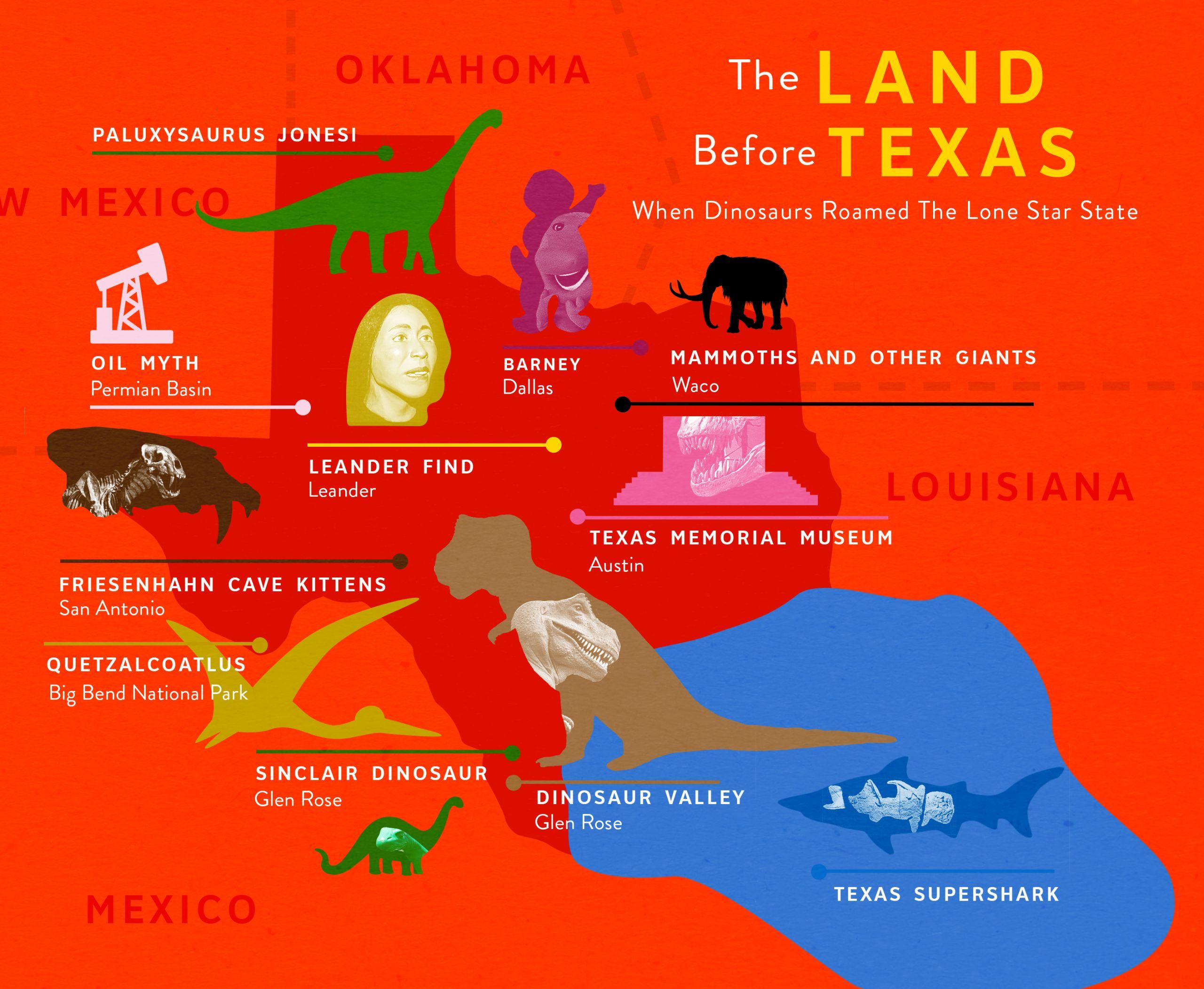 7db3dd992ed The Land Before Texas